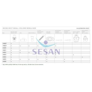 Nebülizatör Seti Hudson RCI Micro Mist (1)