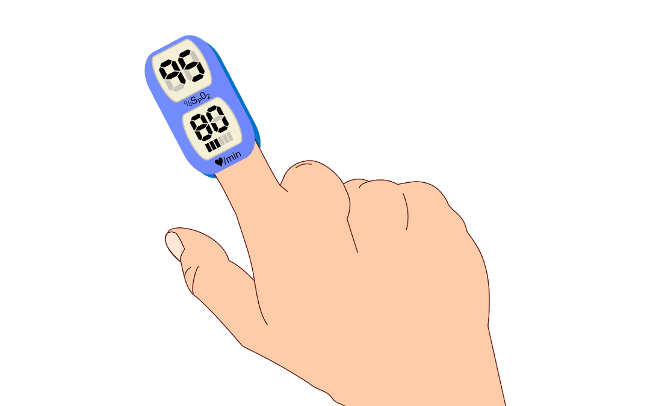 Pulse Oksimetre Cihazı