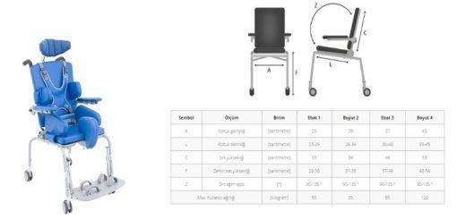 Pozisyonlama Sandalyesi Sinaps SNS-JRD