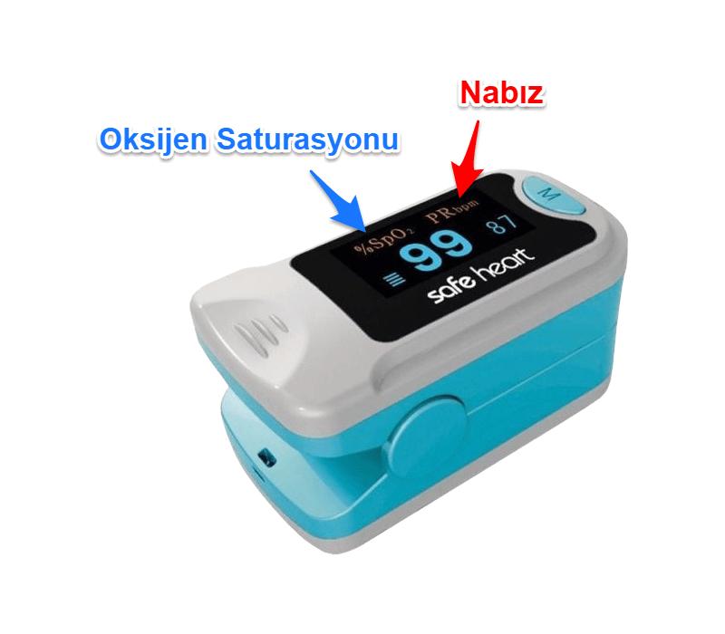 Safe Heart SHO-3002 Parmak Tipi Pulse Oksimetre Nasıl Kullanılır?